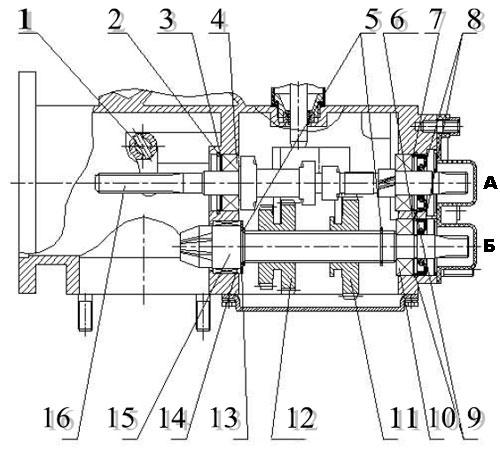 Устройство коробки передач
