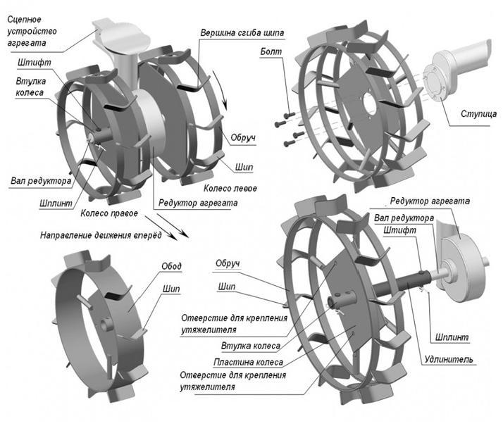 Грунтозацепы своими руками и чертежи для мотоблока