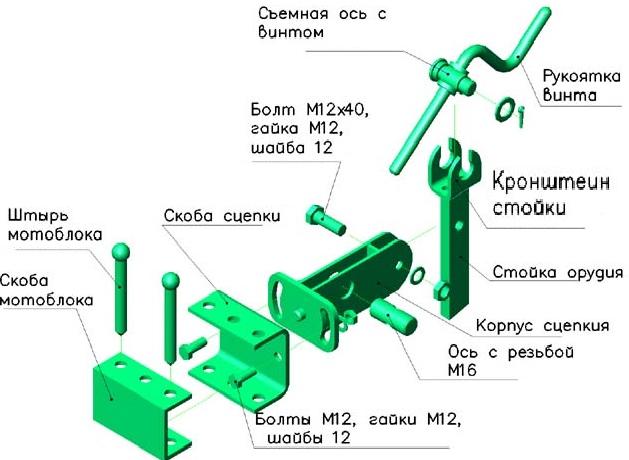 Сцепка для мотокультиватора крот своими руками
