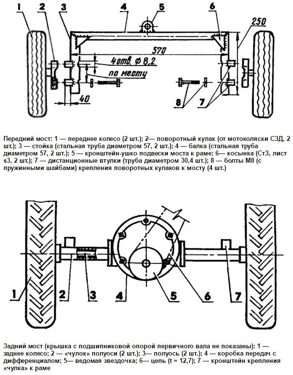Как сделать с мотоблока трактор своими руками чертежи 41